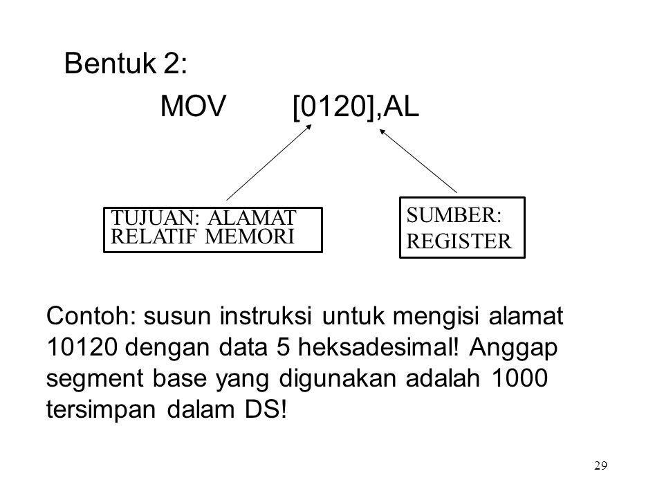 Bentuk 2: MOV [0120],AL. SUMBER: REGISTER. TUJUAN: ALAMAT RELATIF MEMORI.
